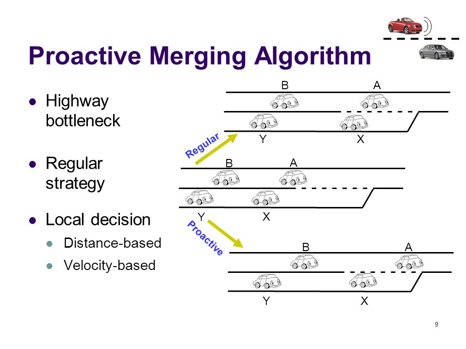 Proactive Merging Algorithm