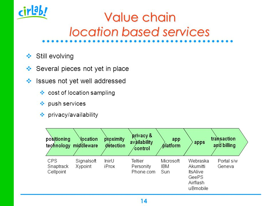 Value chain location based services