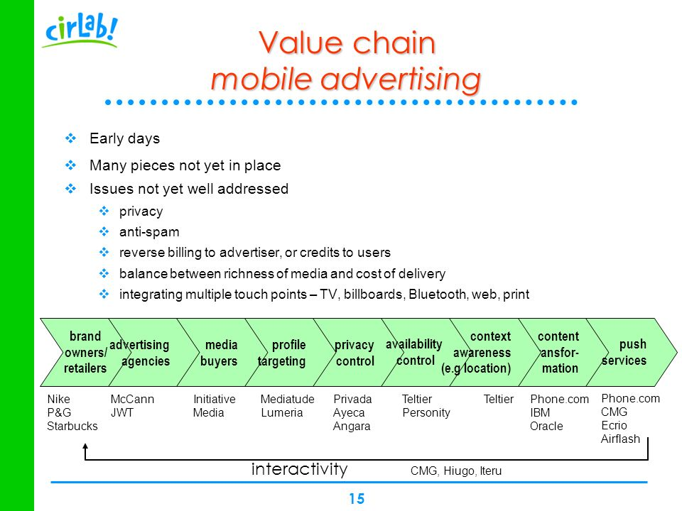 Value chain mobile advertising
