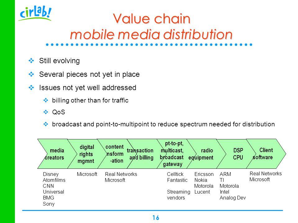 Value chain mobile media distribution