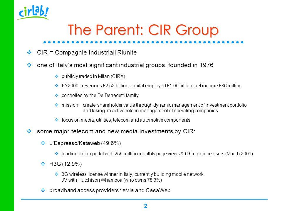 The Parent: CIR Group CIR = Compagnie Industriali Riunite