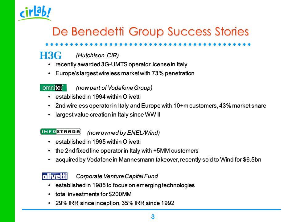 De Benedetti Group Success Stories