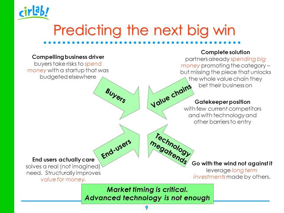 Predicting the next big win