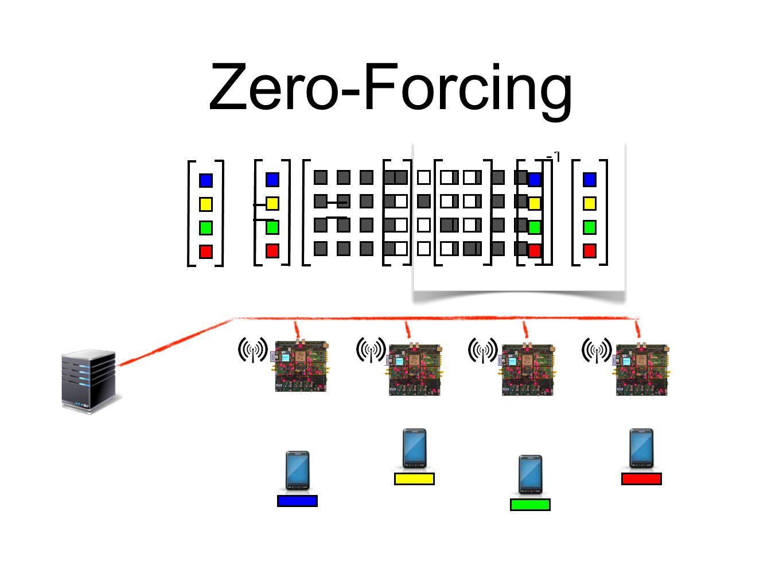 Zero-Forcing -1