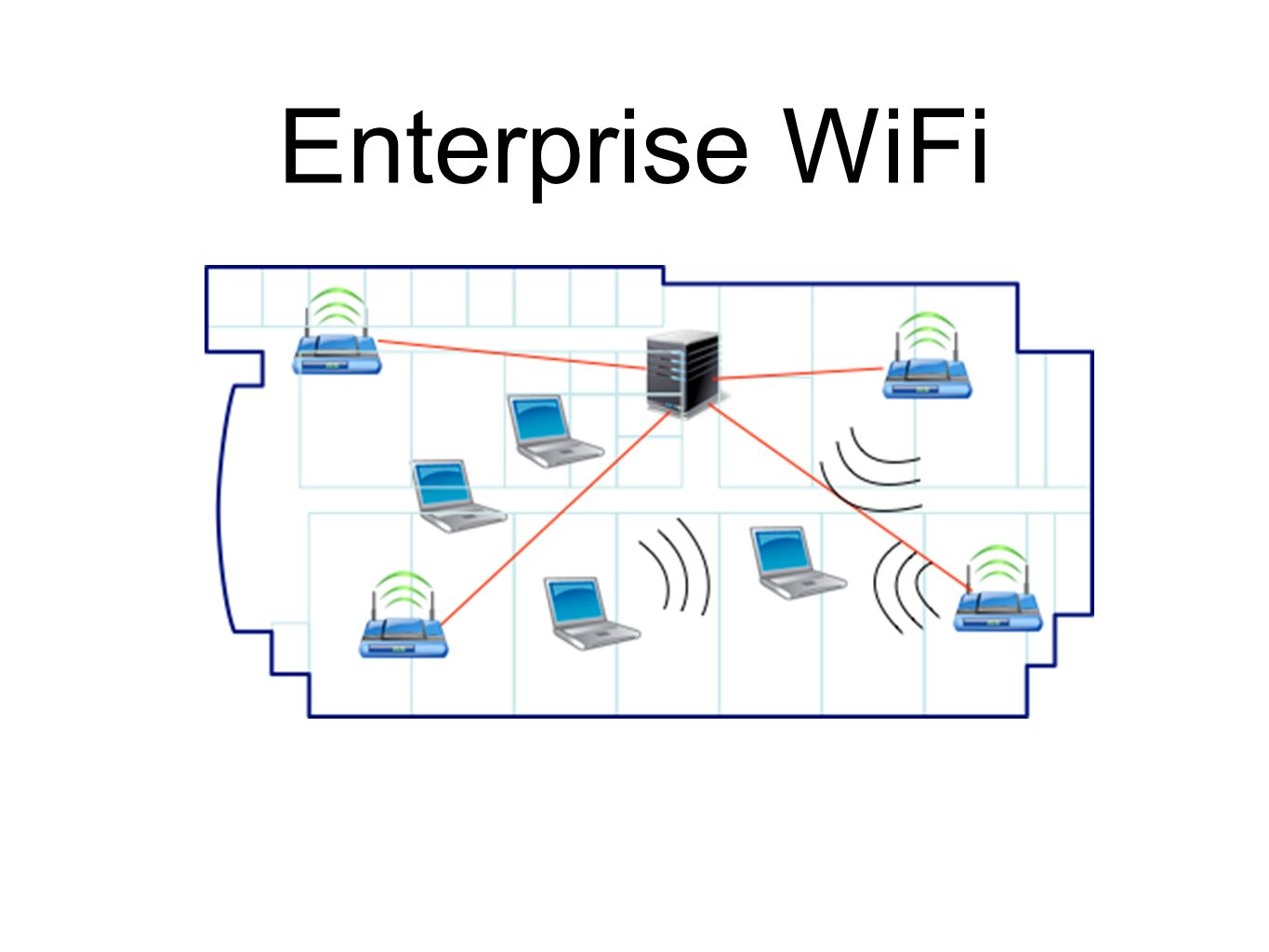 Enterprise WiFi