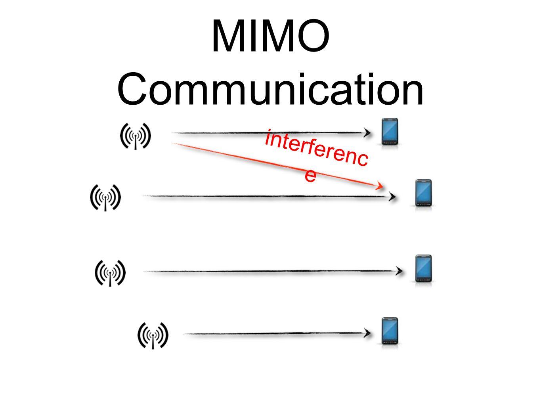MIMO Communication interference