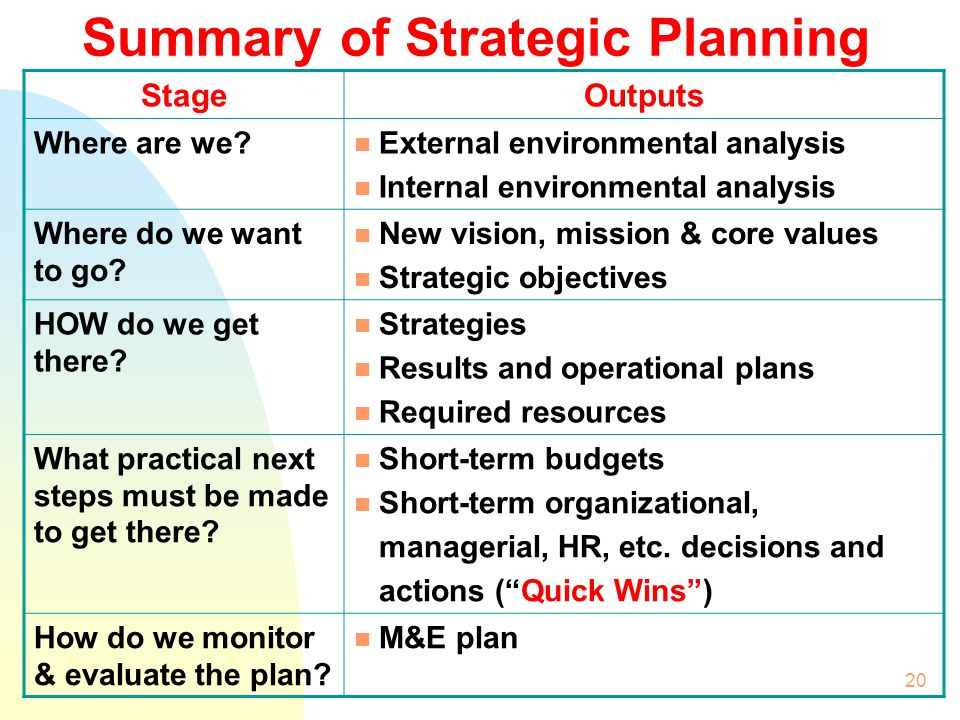 a summary of strategic management This chapter provides an overview of strategic management and strategy ideas about strategy span many centuries, and modern understanding of strategy borrows from ancient strategies as well as classic militaries strategies.
