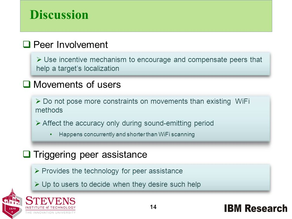 Discussion Peer Involvement Movements of users