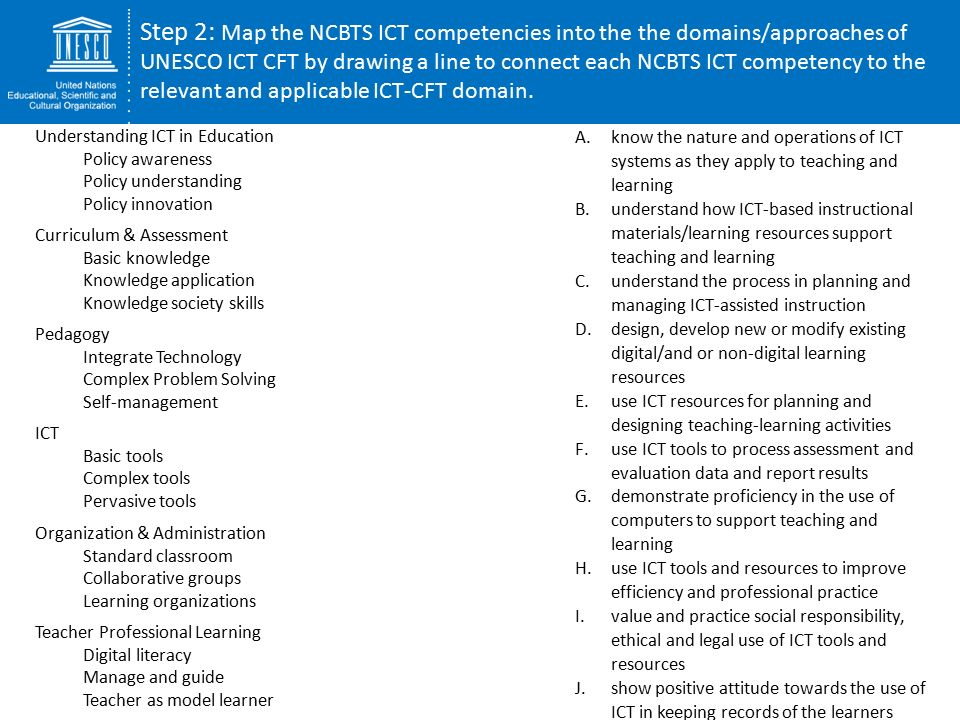an investigation into ict competence of Home publications parliamentary reports own motion investigation into ict-enabled projects own motion investigation into ict-enabled  investigation into ict.