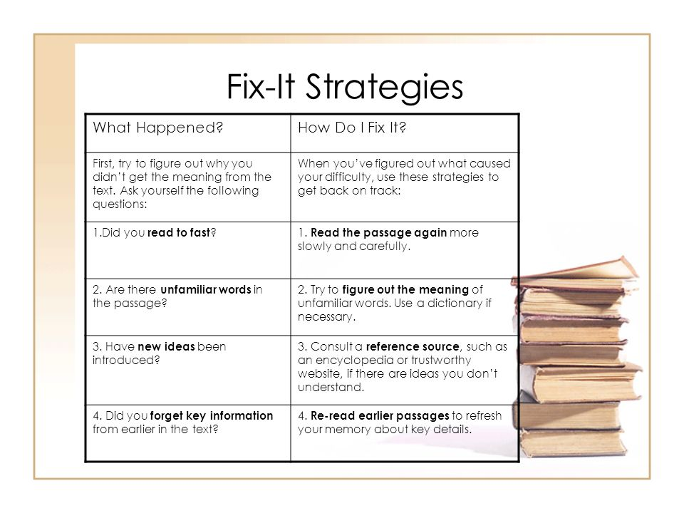 Fix-It Strategies What Happened How Do I Fix It