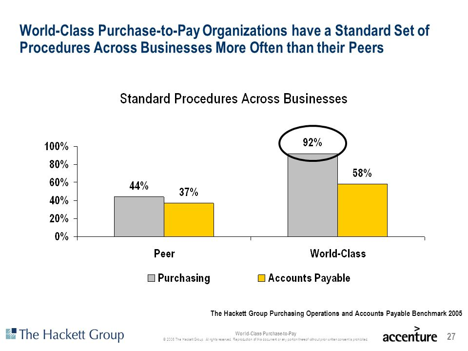 World-Class Purchase-to-Pay Organizations have a Standard Set of Procedures Across Businesses More Often than their Peers