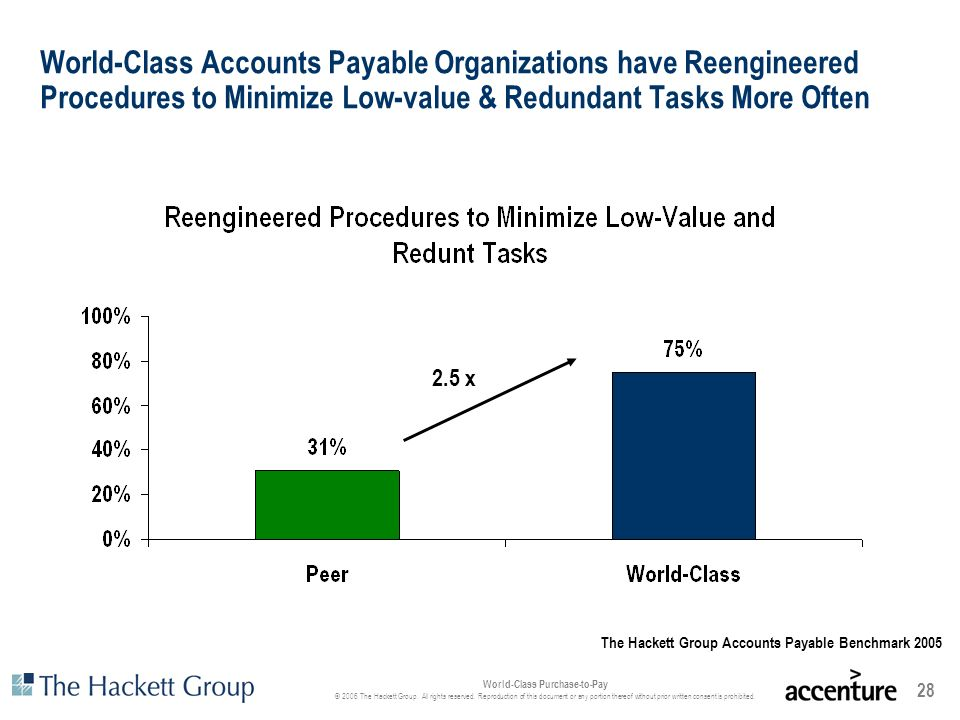 World-Class Accounts Payable Organizations have Reengineered Procedures to Minimize Low-value & Redundant Tasks More Often