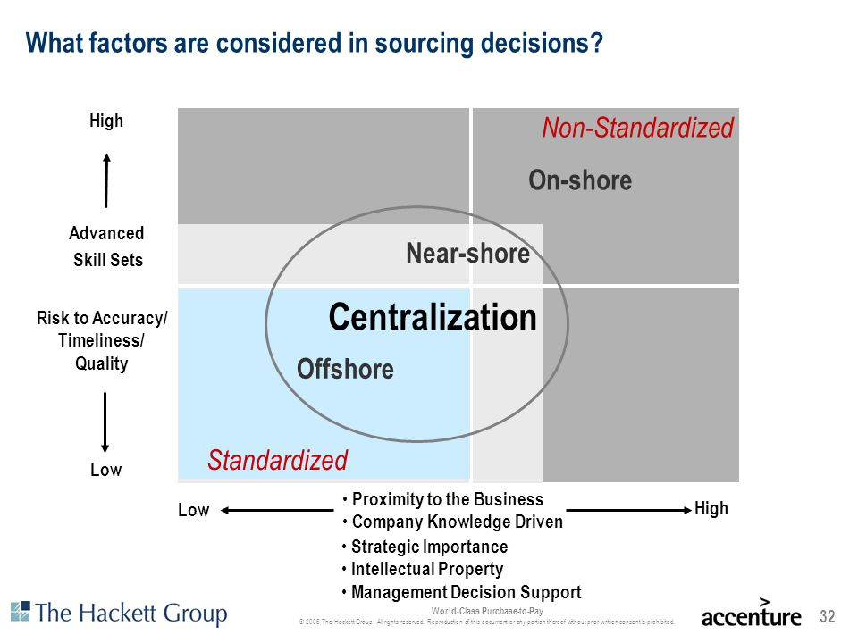What factors are considered in sourcing decisions