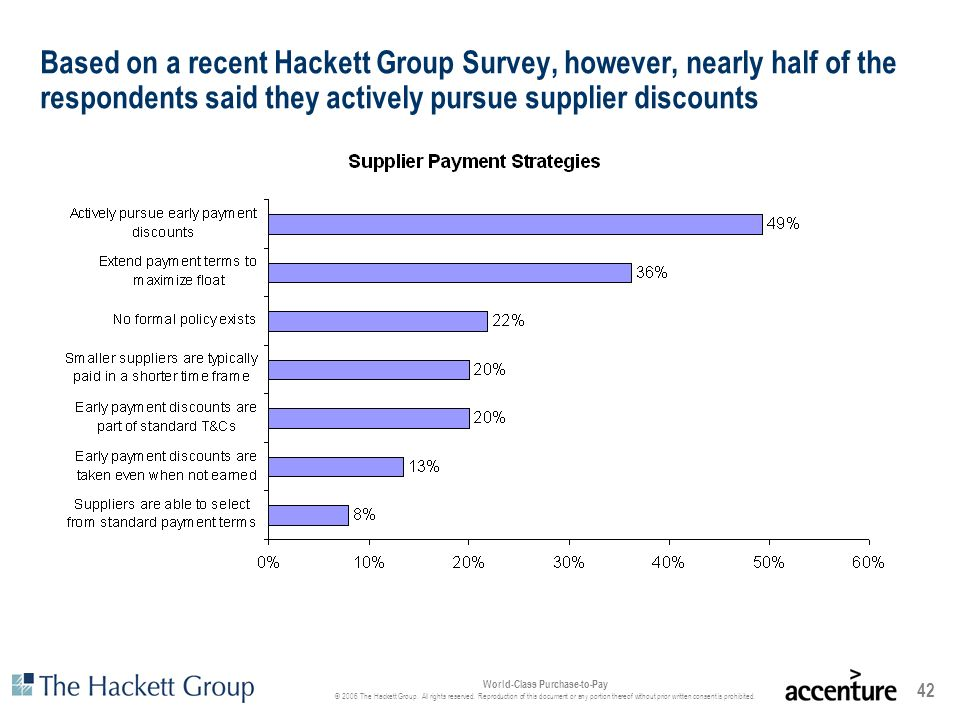 Based on a recent Hackett Group Survey, however, nearly half of the respondents said they actively pursue supplier discounts