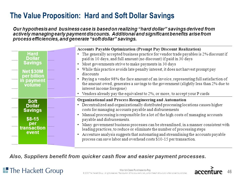 The Value Proposition: Hard and Soft Dollar Savings