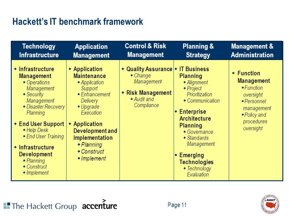 Hackett's IT benchmark framework