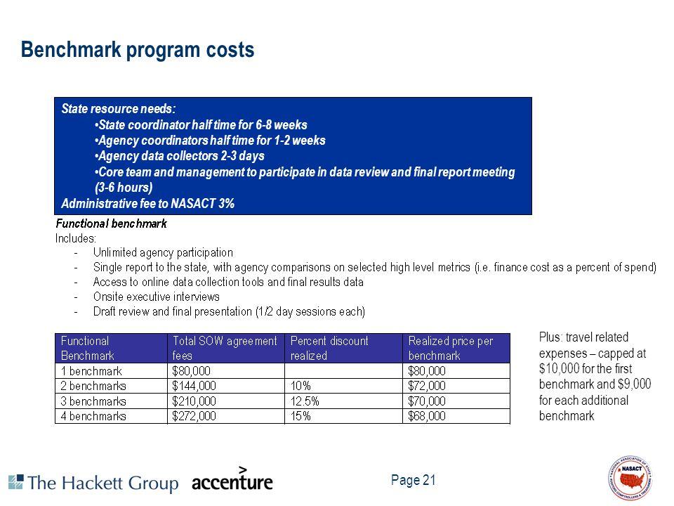 Benchmark program costs
