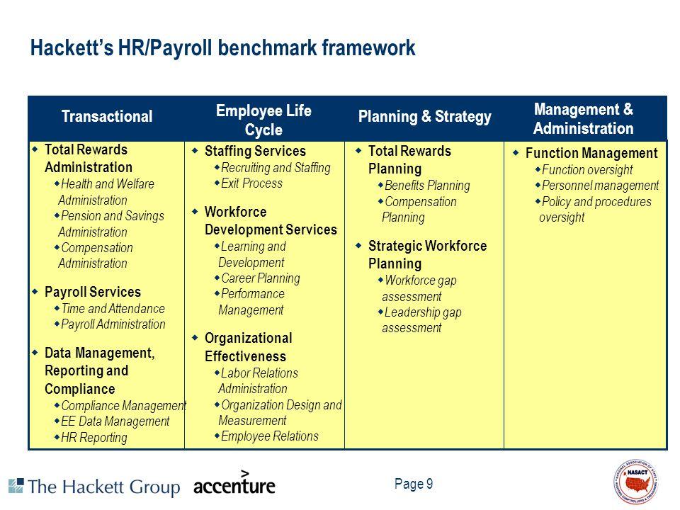 Hackett's HR/Payroll benchmark framework