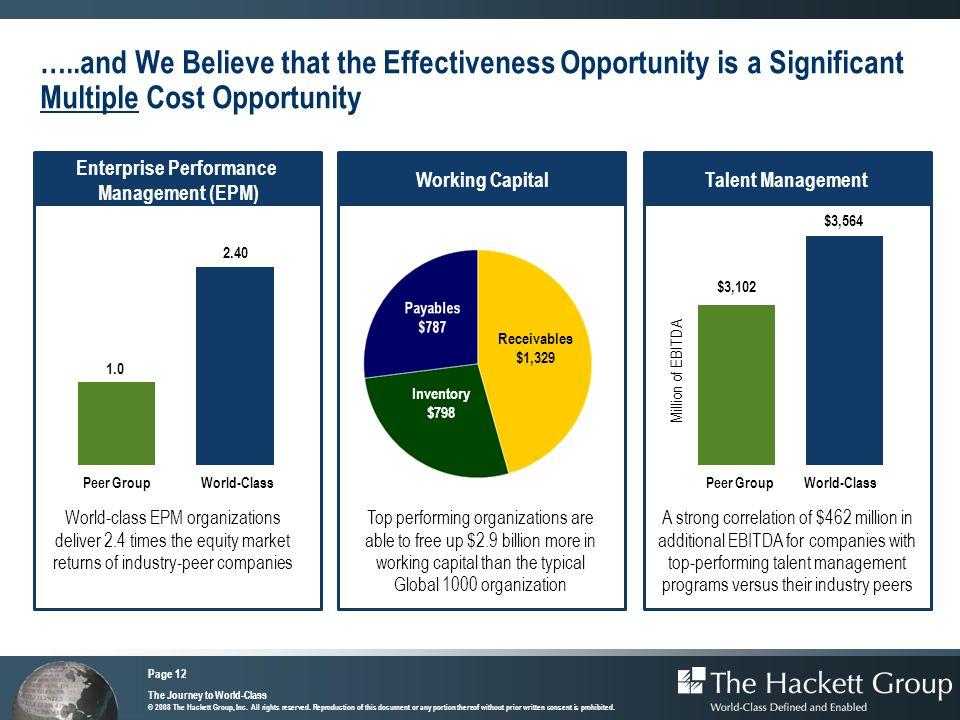 Enterprise Performance Management (EPM)