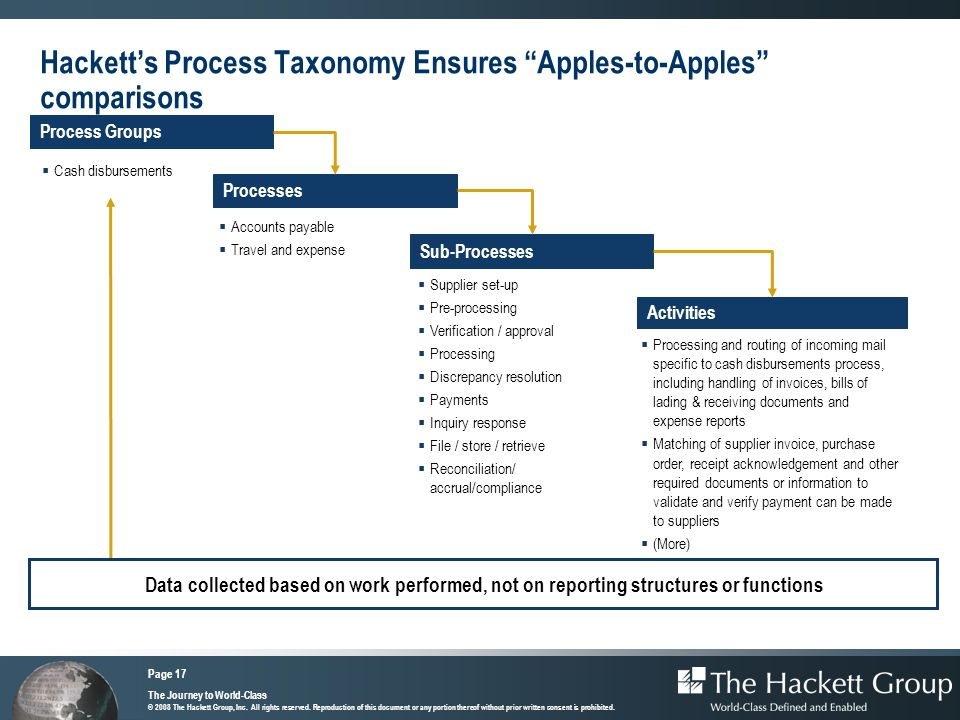 Hackett's Process Taxonomy Ensures Apples-to-Apples comparisons