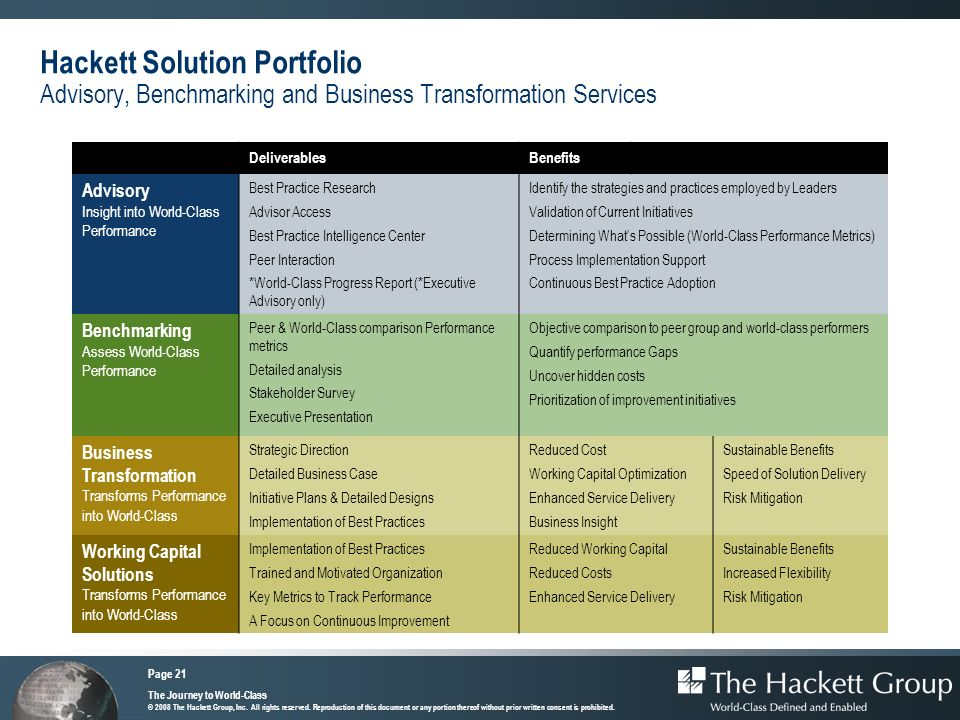 Hackett Solution Portfolio Advisory, Benchmarking and Business Transformation Services