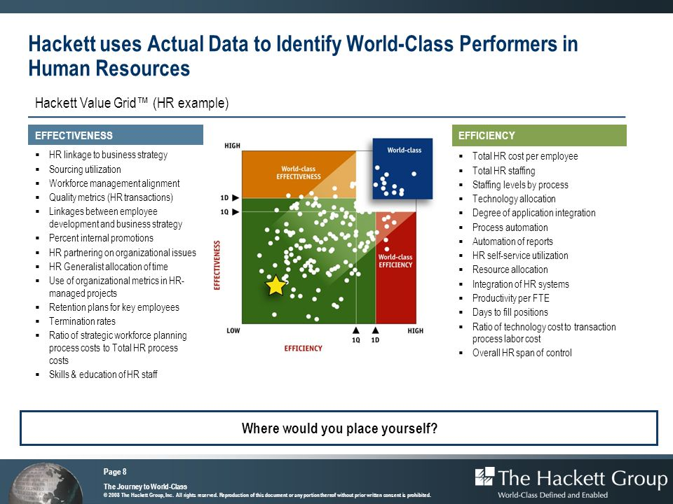 Hackett uses Actual Data to Identify World-Class Performers in Human Resources