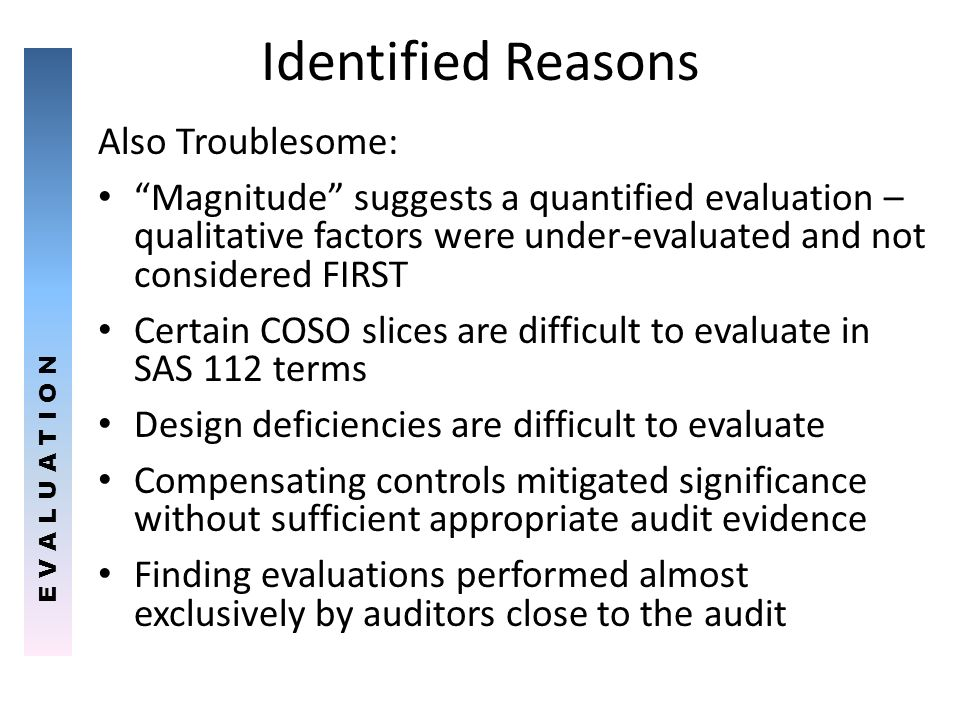 Identified Reasons Also Troublesome: