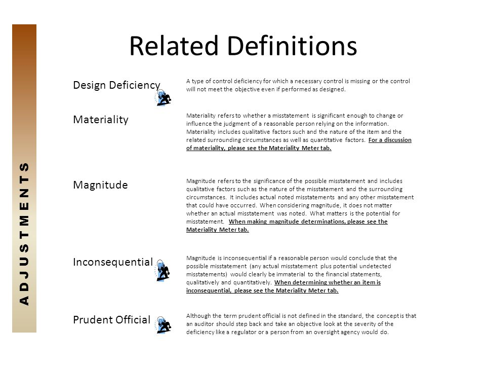 Related Definitions Design Deficiency Materiality Magnitude