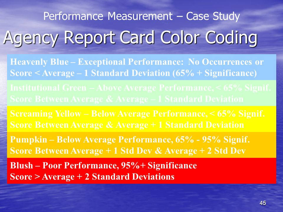 Agency Report Card Color Coding