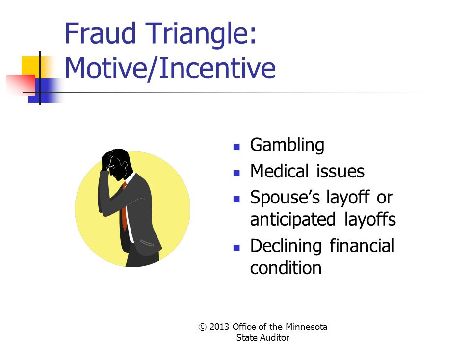 Fraud Triangle: Motive/Incentive