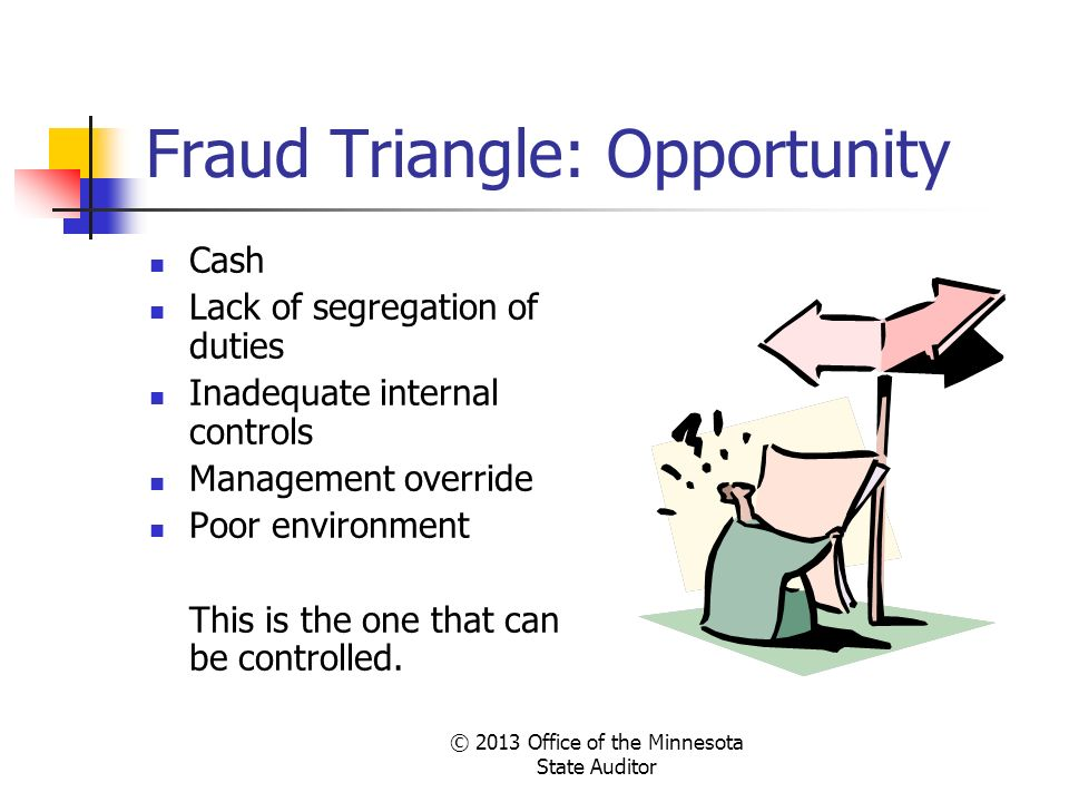 Fraud Triangle: Opportunity