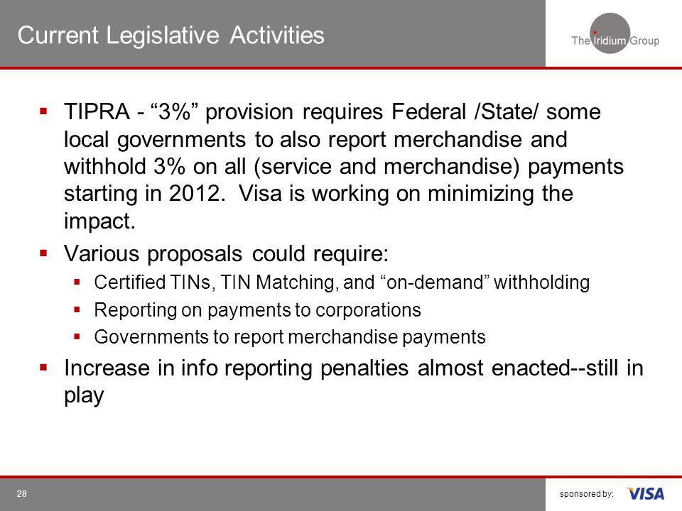 Current Legislative Activities