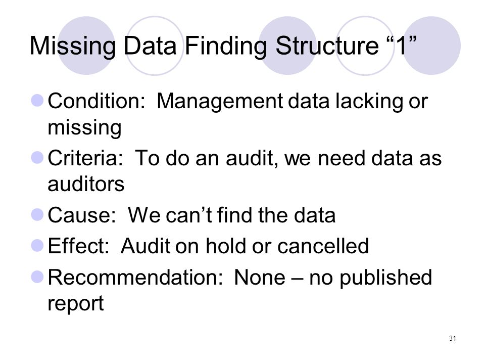 Missing Data Finding Structure 1