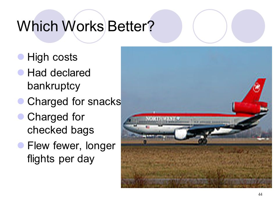 Which Works Better High costs Had declared bankruptcy
