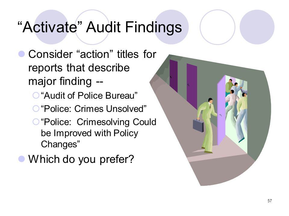 Activate Audit Findings
