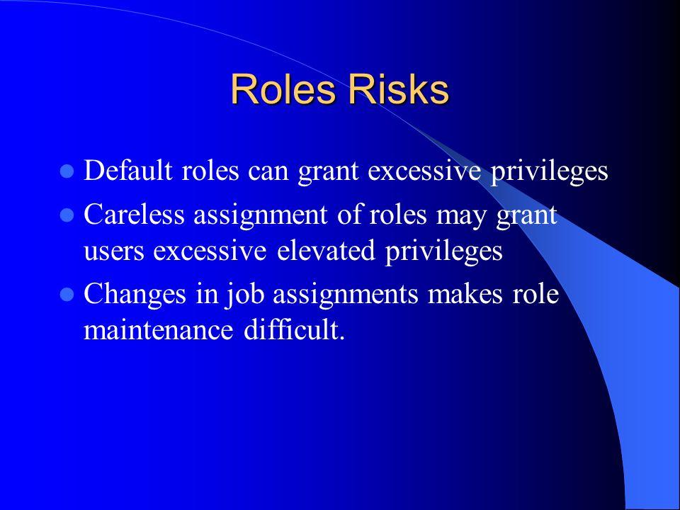 Roles Risks Default roles can grant excessive privileges
