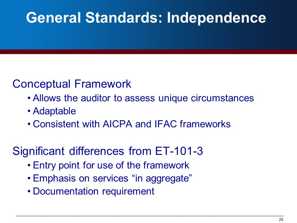 General Standards: Independence