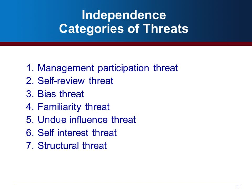 Independence Categories of Threats