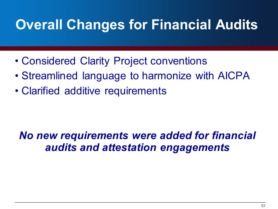 Overall Changes for Financial Audits