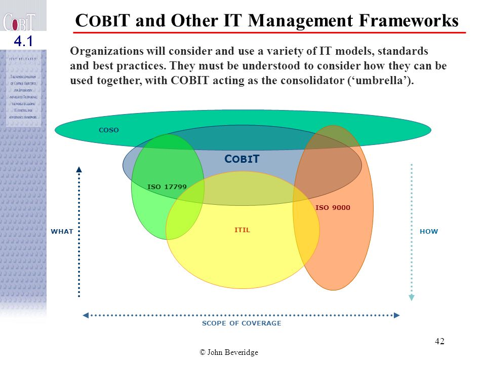 COBIT and Other IT Management Frameworks