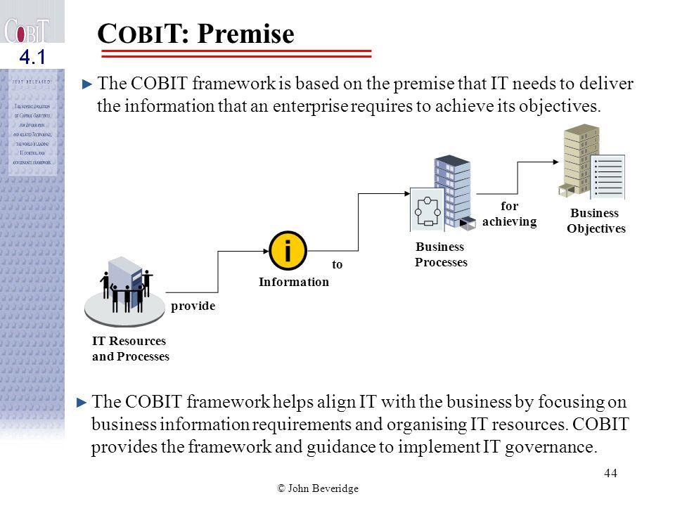 COBIT: Premise