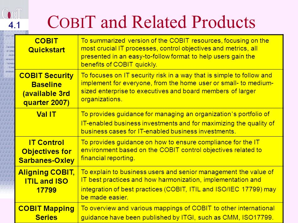 COBIT and Related Products