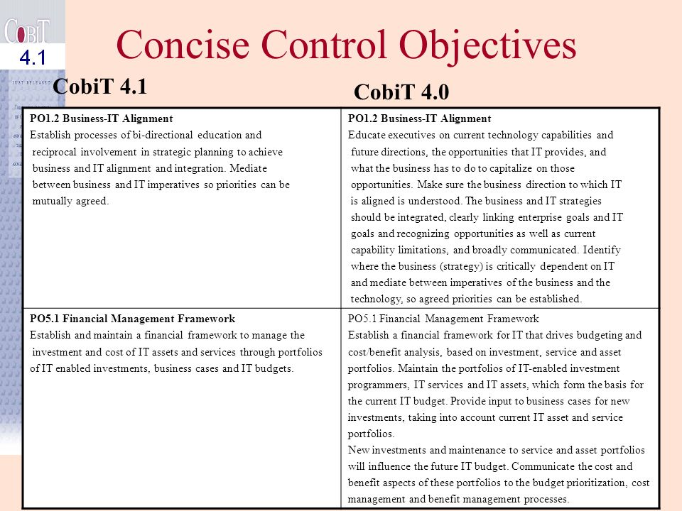 Concise Control Objectives