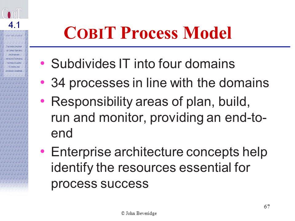 COBIT Process Model Subdivides IT into four domains