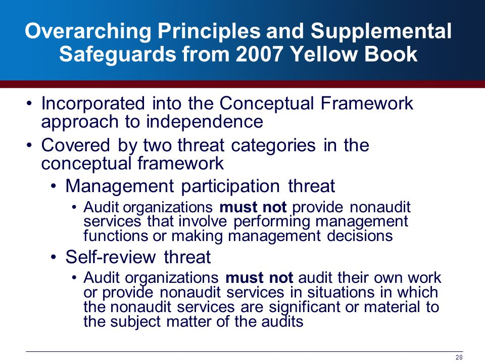 Overarching Principles and Supplemental Safeguards from 2007 Yellow Book