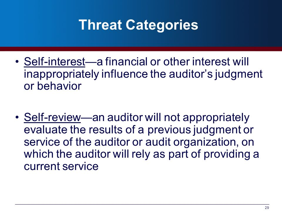 Threat Categories Self-interest—a financial or other interest will inappropriately influence the auditor's judgment or behavior.