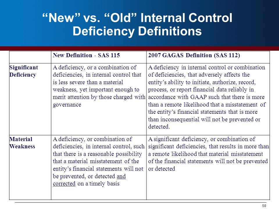 New vs. Old Internal Control Deficiency Definitions