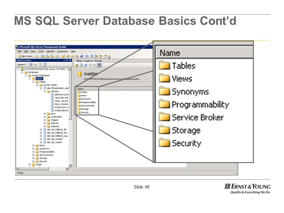 MS SQL Server Database Basics Cont'd