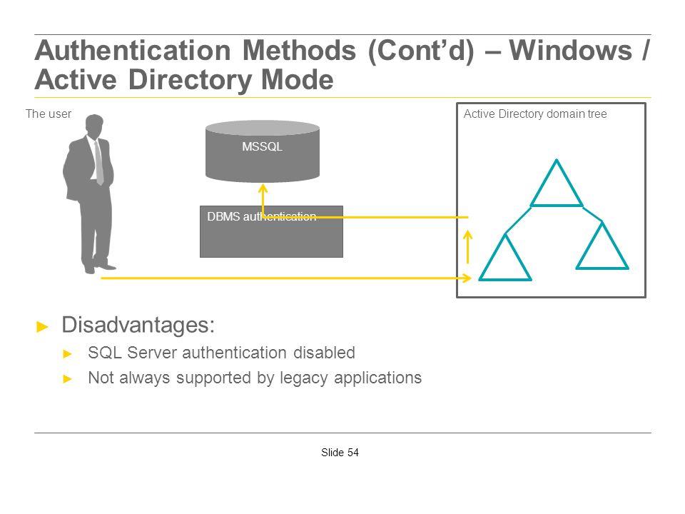 Authentication Methods (Cont'd) – Windows / Active Directory Mode