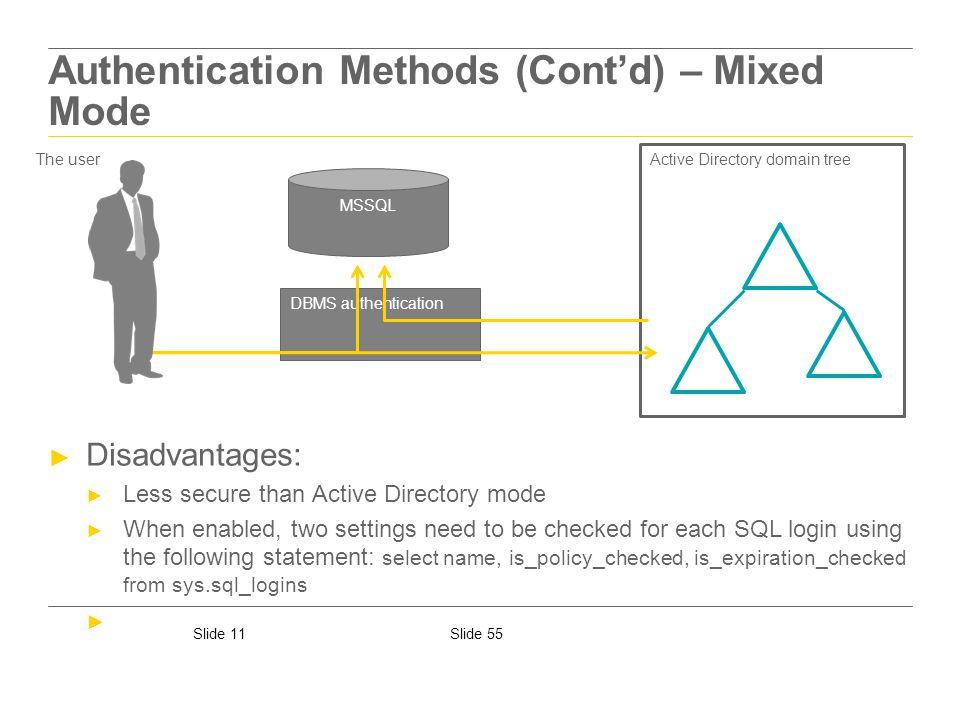 Authentication Methods (Cont'd) – Mixed Mode
